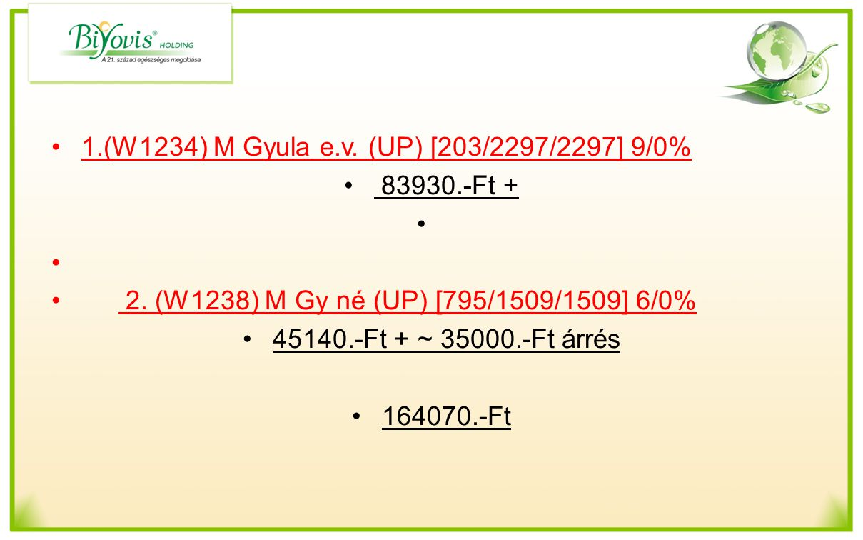 1.(W1234) M Gyula e.v. (UP) [203/2297/2297] 9/0%